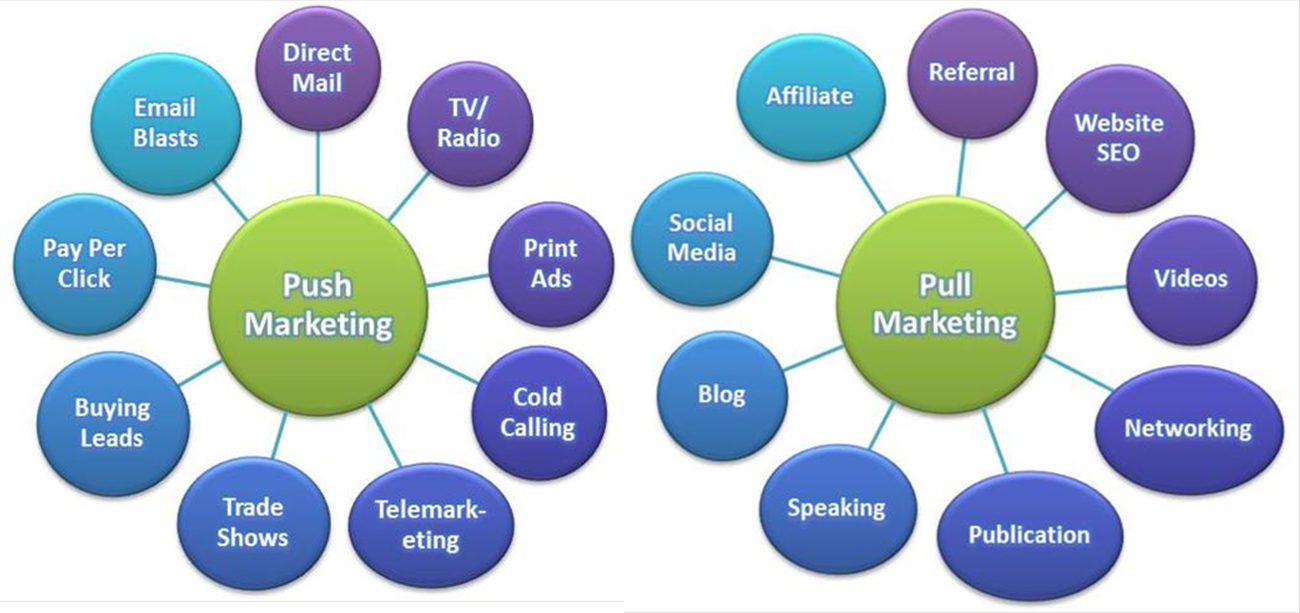 Insurance agency marketing the insurance agency mergers and